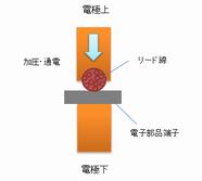 りー電子部品端子とリード線のスポット溶接.png