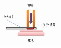コイン電池とタブ端子のスポット溶接.png