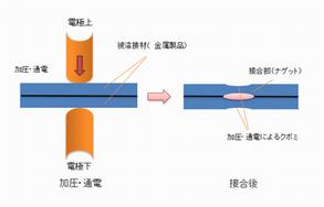 スポット溶接の原理4.png