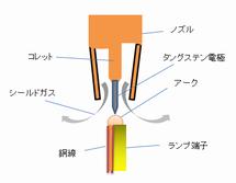 ランプ端子と銅線のアークスポット溶接.png