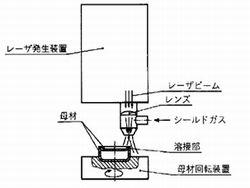レーザー溶接-th011102.jpg