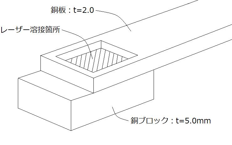 銅のレーザー貫通溶接画像