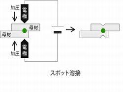 抵抗溶接-th10101.jpg