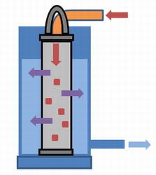 汚水処理ストレーナーの構造.png