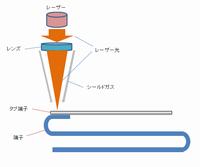 端子のレーザー溶接1.png