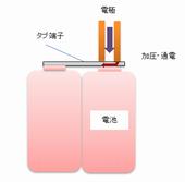 組電池のタブ端子スポット溶接.png