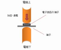 電子部品と端子のスポット溶接3.png