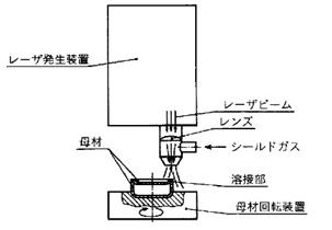 レーザー溶接-th002.jpg