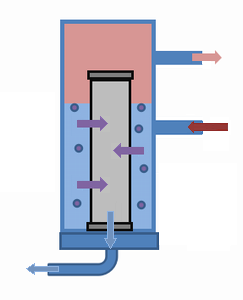 Oil Separation Filter.png
