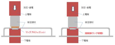 マッシュ溶接状態図.png