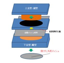 金属メッシュ 丸抜き1.png