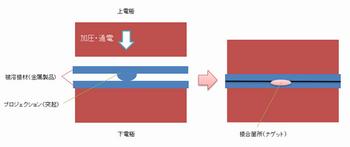 真鍮プロジェクッション溶接   (1).png
