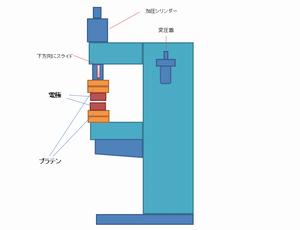 プロジェクション溶接機.png