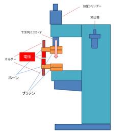 スポット溶接機に使用する電極.png