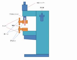スポット溶接機3.png