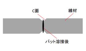 バット溶接5.png